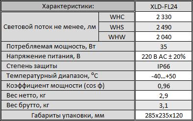 height=247